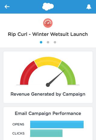 Campaign Monitor for Salesforce | Campaign Monitor