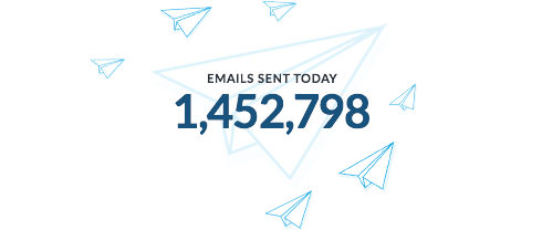 Email Marketing Software: Zero Send Limits